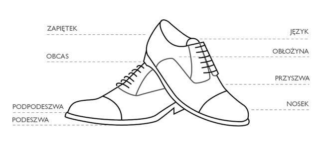 z czego składa się but - rysunek